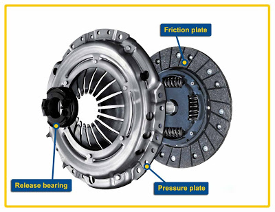 What Are The Main Parts of a Clutch