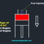 What is Difference Between Petrol and Diesel Engine?