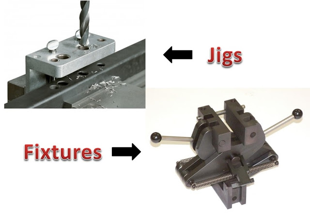 Difference Between Jigs and Fixtures