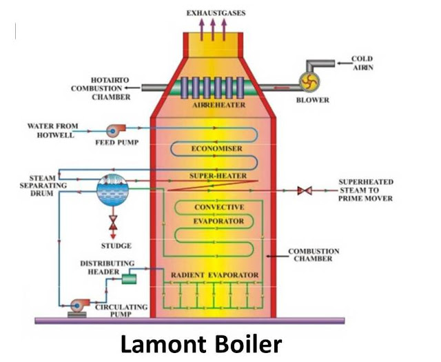 Lovely Boiler Diagram Thick Electric Guitar Jack Wiring Rectangular Gibson Pickup Wiring Colors 2 Wire Humbucker Old Wiring Diagram For Gas Furnace ColouredIbanez Btb 406 Boilers Archives   Mechanical Booster