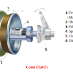 What is Cone Clutch and How it Works?