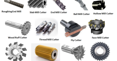 Types of Milling Cutter