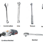 Different Types of Wrenches – That Mechanics Can Work With