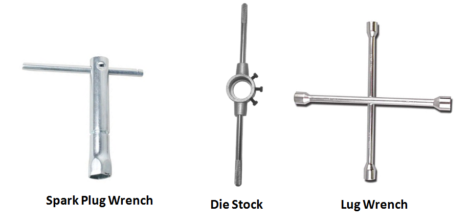 Types of Wrenches - Specialty