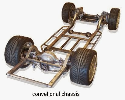 convetional-chassis