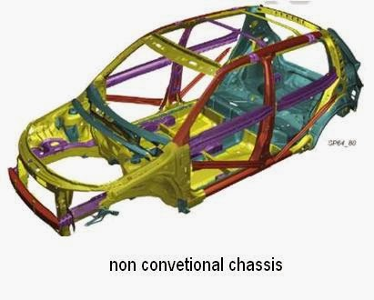 non-convetional-chassis
