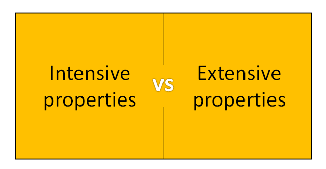 Difference Between Intensive and Extensive Properties