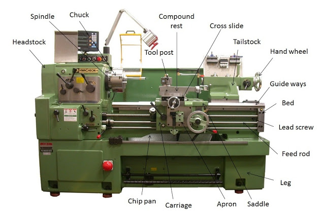 What is lathe Machine? Main parts, Operations and Working