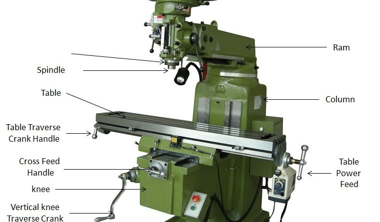 what is milling machine - operation, parts and types. - mechanical ...  mechanical booster
