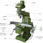 What is Milling Machine - Operation, Parts and Types.