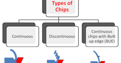 types of chips in metal cutting (1)
