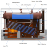 Babcock and Wilcox Boiler – Construction, Working, Application, Advantages and Disadvantages