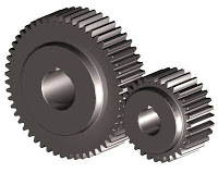 Types of gears (spur gear)