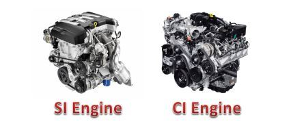 Difference Between SI engine and CI engine