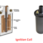 Ignition Coil - Main Parts, Working Principle and Application