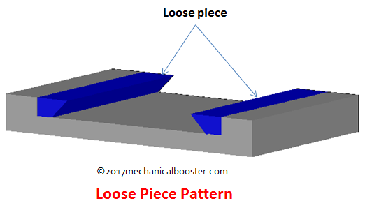 Loose Piece Pattern