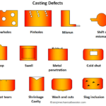 What is Casting Defects - Types, Causes and Remedies?