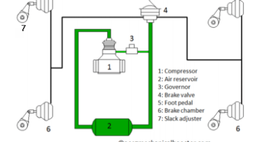 air brake system diagram