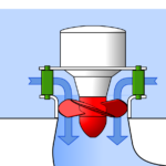 What is Kaplan Turbine and How It Works?