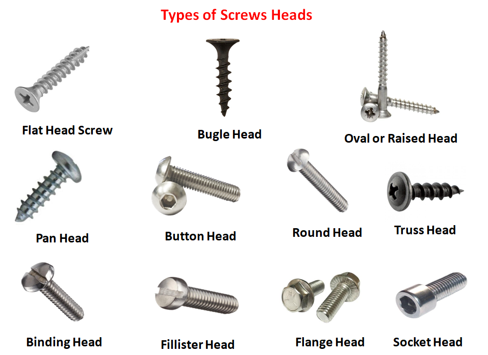 types of Screws Heads - Mechanical Booster