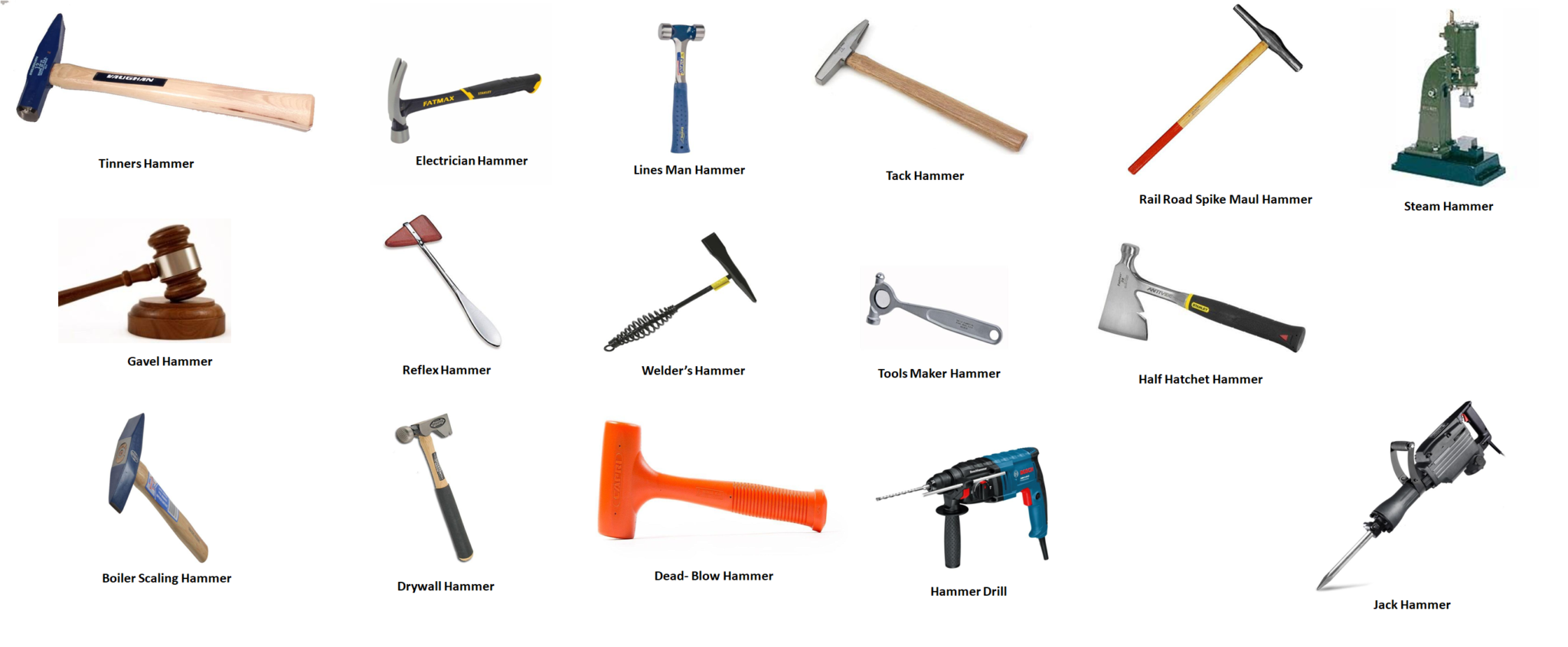 37 Types Of Hammers That You Don T Know Mechanical Booster 48oz highvisual dead blow hammer model: 37 types of hammers that you don t know