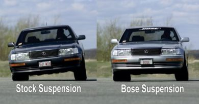 electromagnetic suspension Comparison