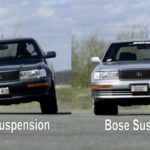 What is Electromagnetic Suspension System and How it Works?