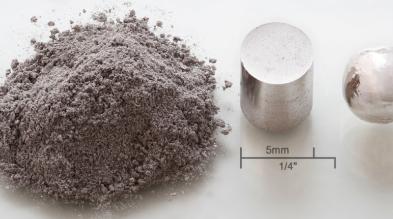 What is powder metallurgy