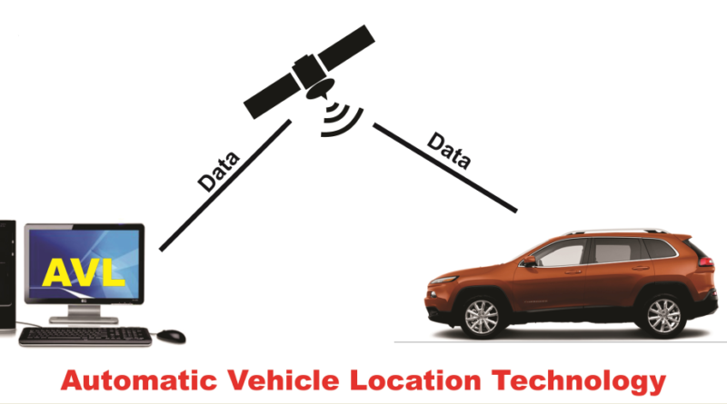 Automatic Vehicle Location Technology