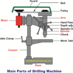 What is Drilling Machine and How It Works?