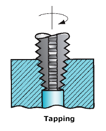 Tapping operation