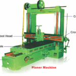 Planer Machine: Definition, Parts, Working, and Operation