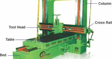 What is Planer Machine