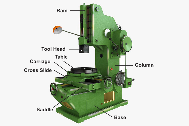 Slotter Machine Main Parts