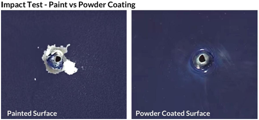 Paint vs powder coating