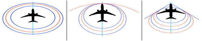 shock Wave Formation on airplane