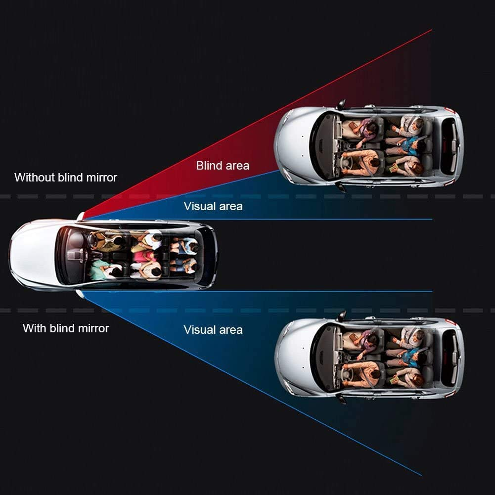 What are Blind Spot Mirrors